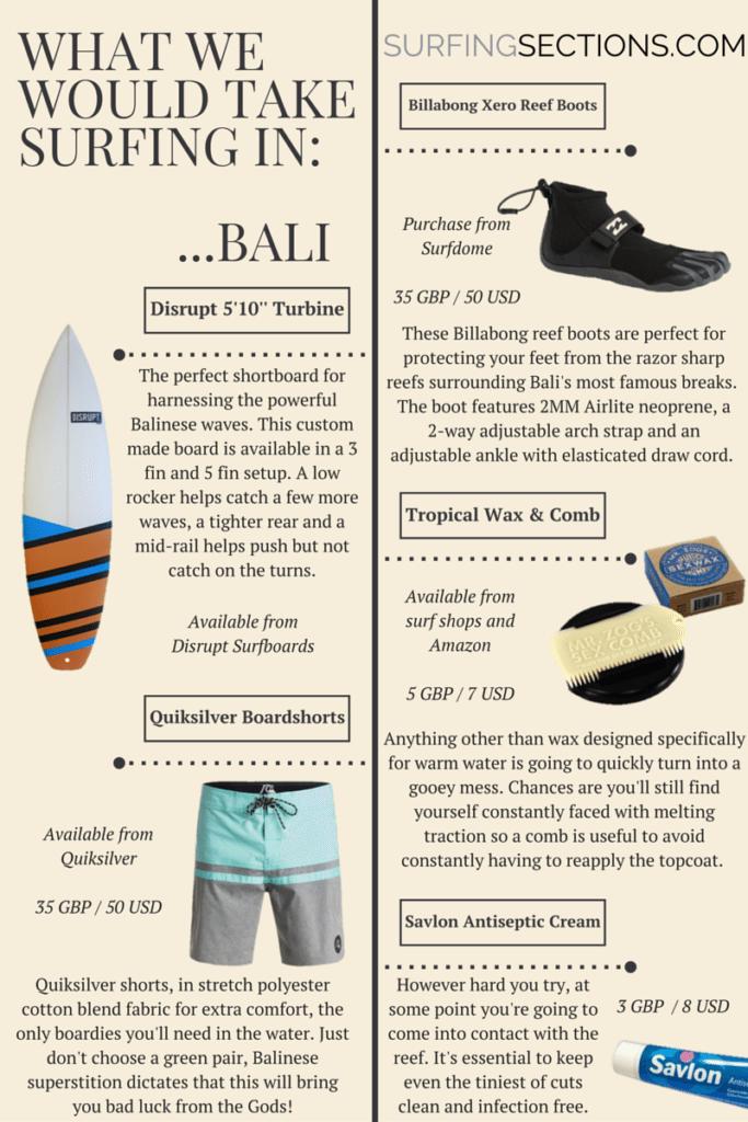 What We'd Take To Bali